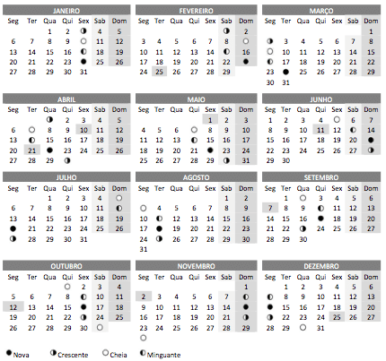 13) Calendario Lunar